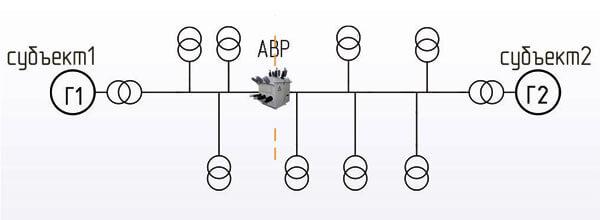 ПСС-10-СУ установлен на границе зоны различных субъектов