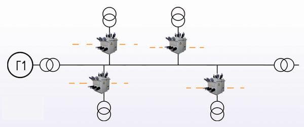 Установка ПСС-10-ПУ на ответвление линий 6-10 кВ, на границе балансовой принадлежности между сетевой компаний и внутренней электрической сетью
