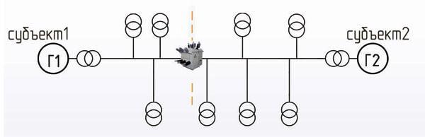 ПСС-10-ПУ может быть установлен на границе зоны различных субъектов оптового рынка электроэнергии по напряжению 6-10 кВ