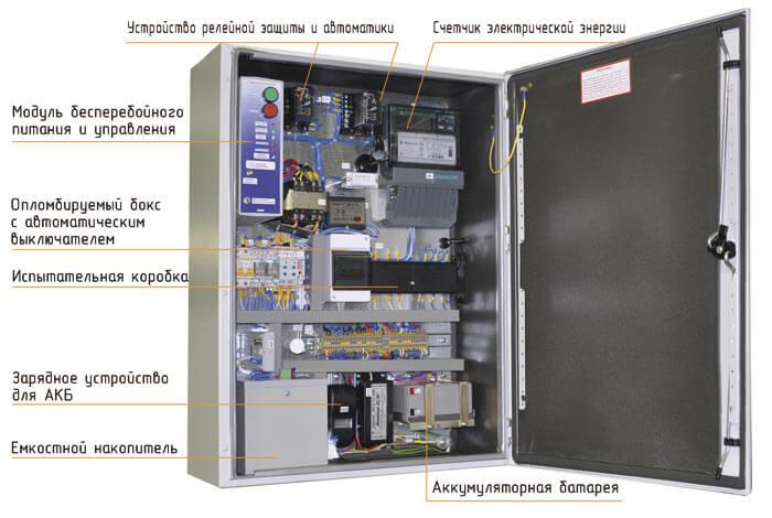 НМ ПСС-10-СУ релейная защита