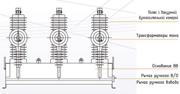 Конструкция высоковольтного модуля реклоузера ПСС-10 открытого типоисполнения