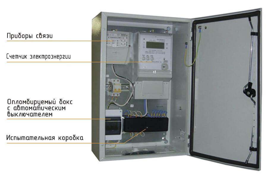 Конструкция низковольтного модуля ПСС-10-ПУ
